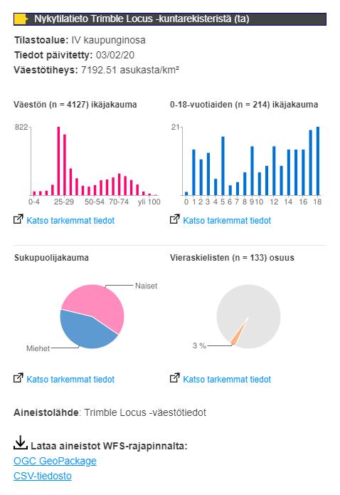 GetFeatureInfo esimerkki 1 (infograafit)